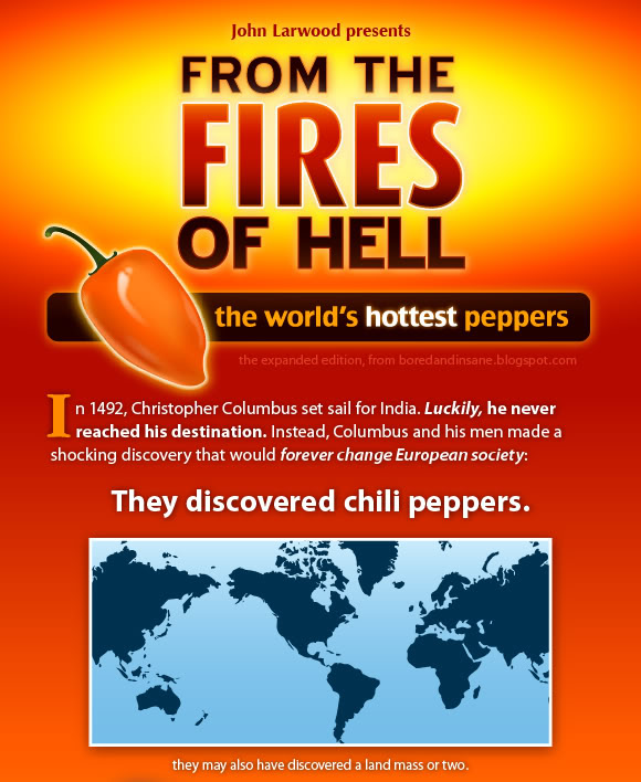 From the Fires of Hell: The World's Hottest Peppers