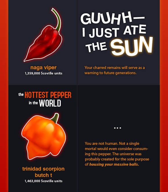 The Cracked.com Pepper Scale: naga viper, trinidad scorpion butch t