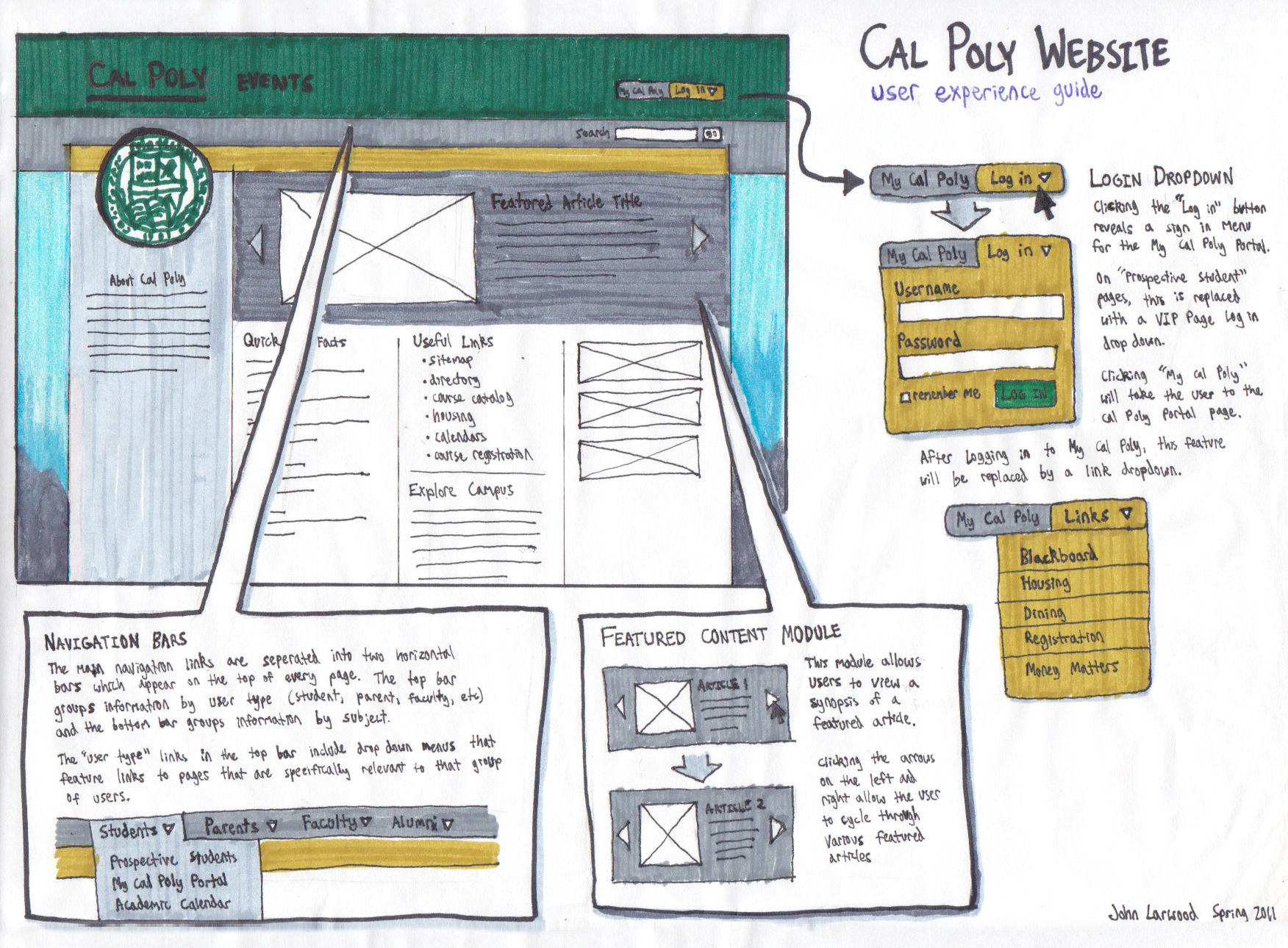 Cal Poly Website user guide sketch
